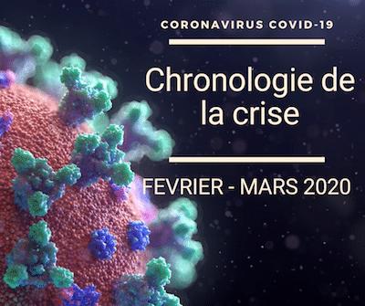 chronologie de la crise du covid-19 en février et mars 2020
